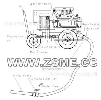 ZCS3A气动型 混凝土喷射机 喷浆机