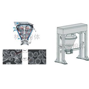 供应林瑞粉体VC高速混料机,干粉混料机,不锈钢混合机,双锥混料机,V型混料机